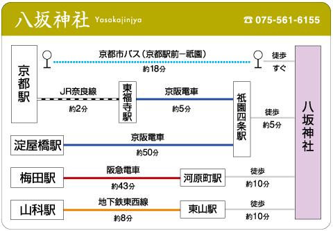 東山花灯路八坂神社アクセス