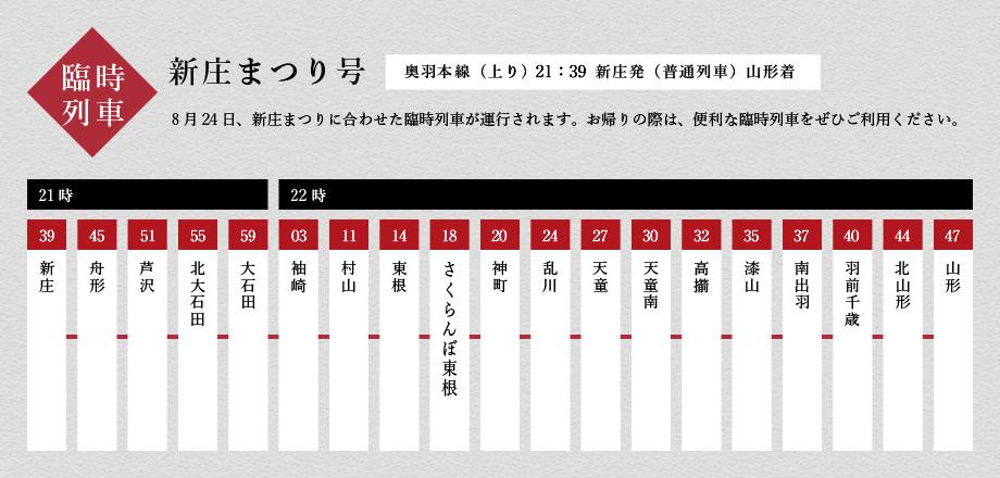 新庄まつり2019臨時列車2