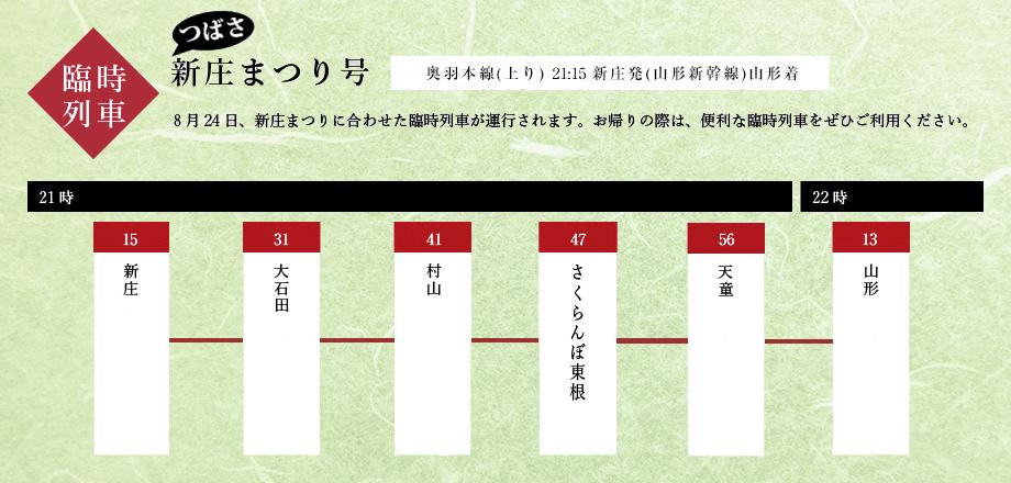 新庄まつり2019臨時列車1