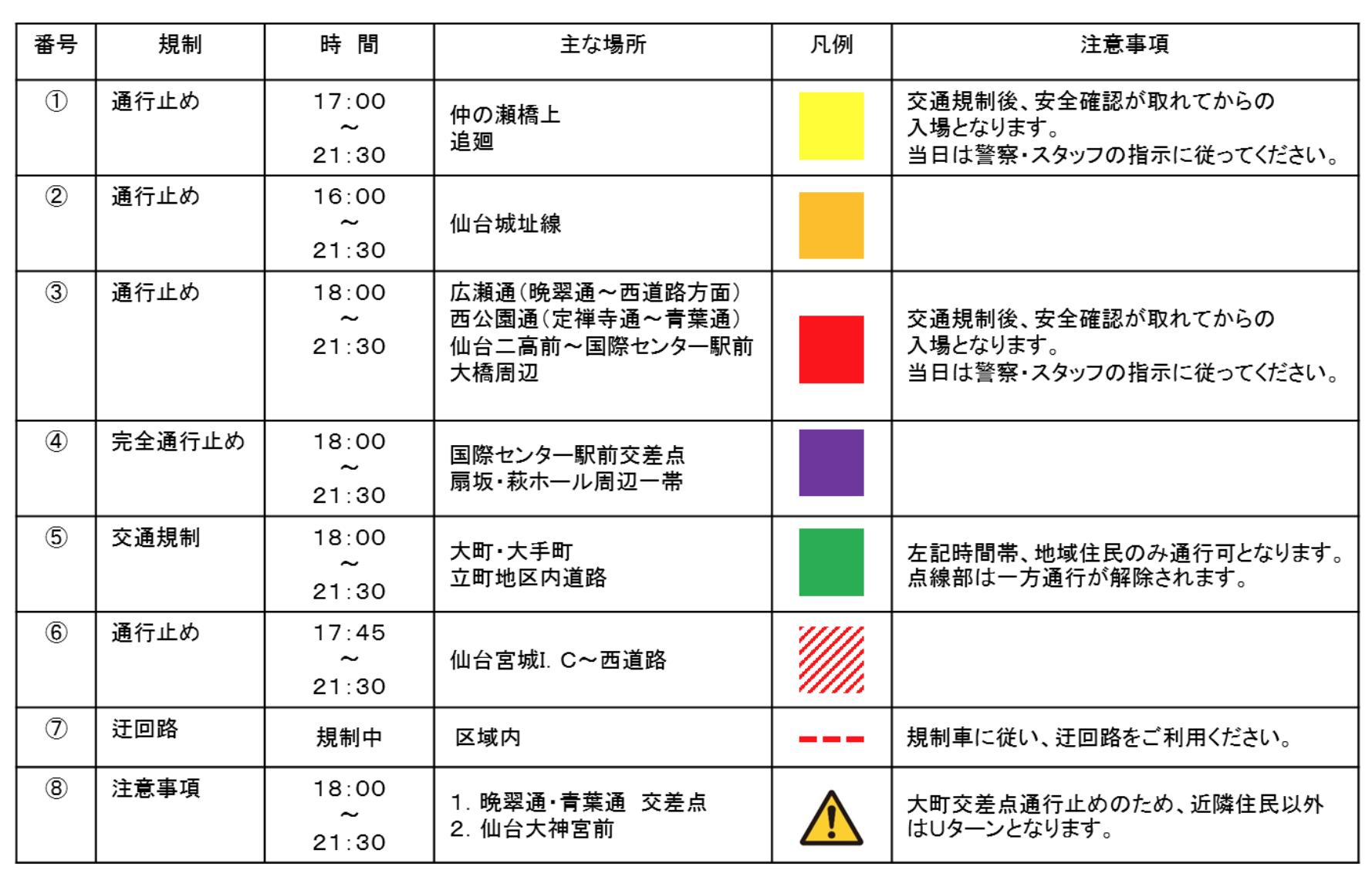仙台七夕花火祭2019交通規制2