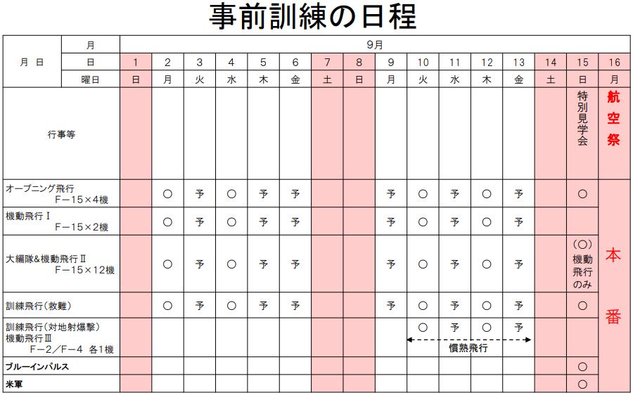 小松基地航空祭2019予行