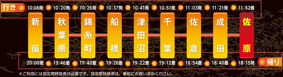 佐原の大祭秋祭り2019臨時列車