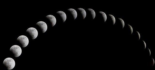 月のサイクル