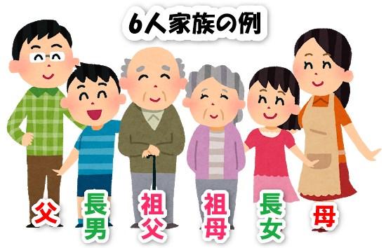 6人家族の例イラスト