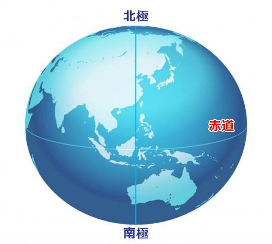 楕円形の地球